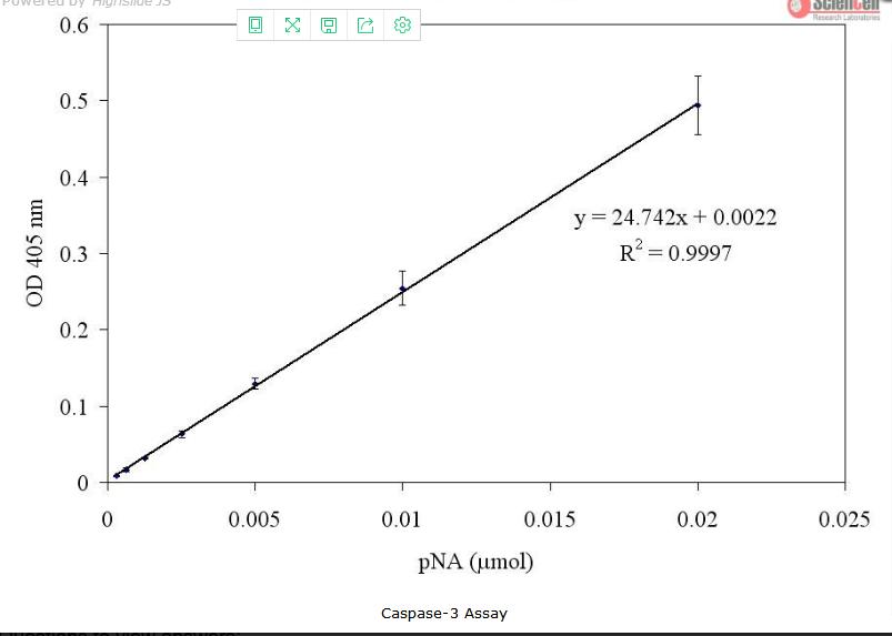 细胞凋亡蛋白酶-3分析试剂盒